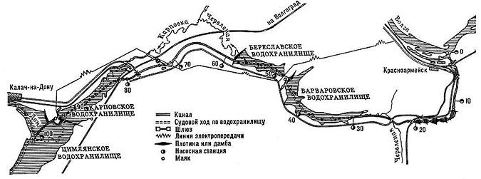 Волго-Донской судоходный канал имени В. И. Ленина. Общая схема